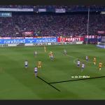 Atlético Madrid – FC Barcelona 0:0