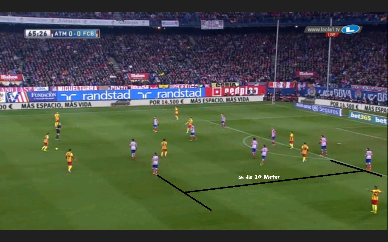 Die Kompaktheit bei Atlético