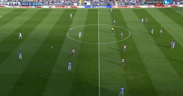 Malaga im 3-4-3 bei eigenem Ballbesitz und einem zur Seite gependelten Sechser