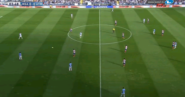 Atlético im Spiel gegen Malaga mit einem eindeutigen und sehr klassischen 4-4-2, welches sie aber sehr selten nutzen.