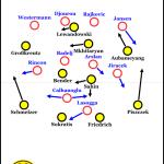 Slomkas Debüt beim Hamburger SV