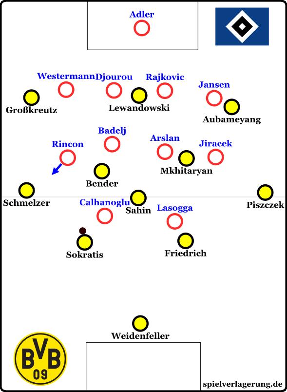Hamburger SV defensiv gegen den Spielaufbau