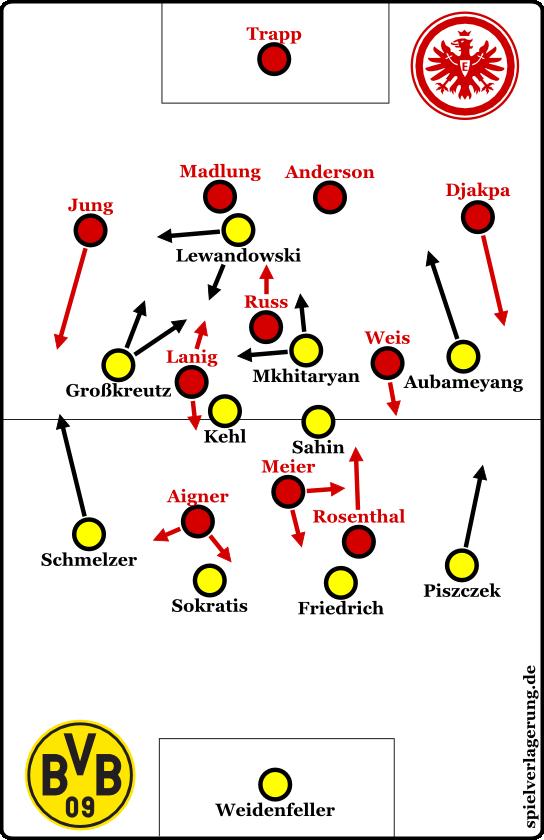 BVB 4-0 Eintracht
