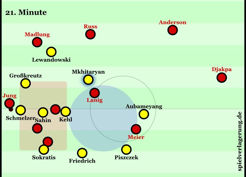 Weis lässt auf Jung prallen. Dortmunds Mittelfeld auf links nun enorm kompakt, die Horizontalabstände etwa die Hälfte der normalen Distanz. Dafür ist der ballferne Halbraum offen - falls dieser jedoch besetzt wird, kann Mkhitaryan mit hineinrücken. Per direkter Kombination über Rosenthal reagiert Eintracht auf die schwierige Situation sogar gut, doch verliert wegen kleiner Ungenauigkeit trotzdem den Ball in der Dortmunder Kompaktheit.