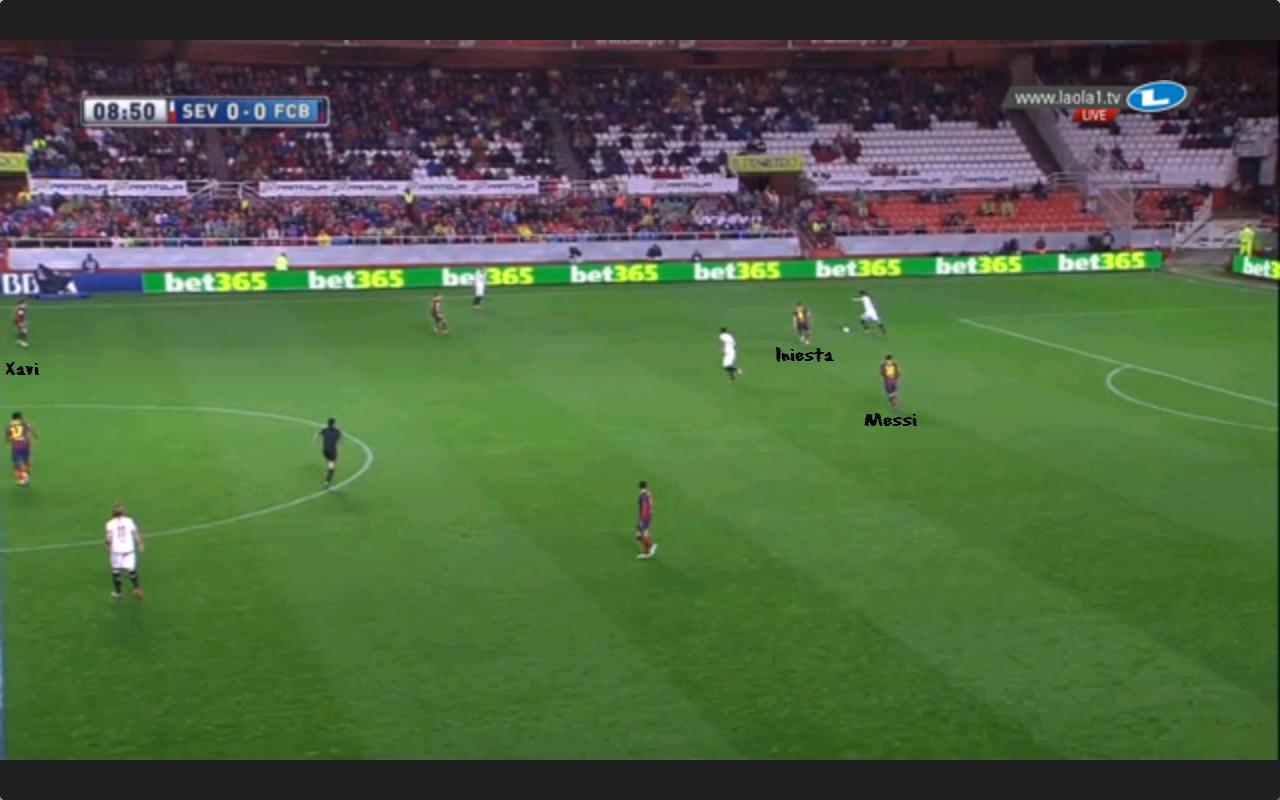 Barcelonas Pressing