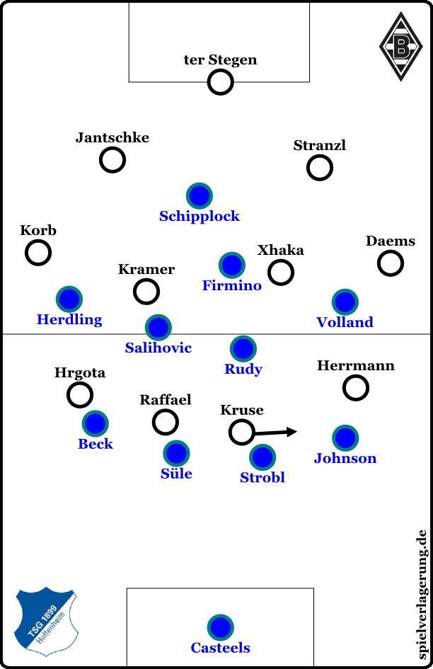 Gladbach offensiv