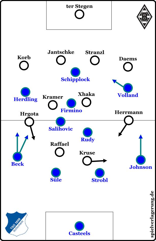 Gladbach vs Hoffenheim - Grundformationen