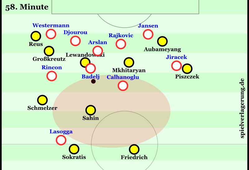 Vor dem 2:0: Lewandowski dribbelt, hat kaum Optionen in der weit aufgerückten Stellung. Badelj gewinnt den Ball, Hamburg kann Überzahl im großen Raum um Sahin herstellen.