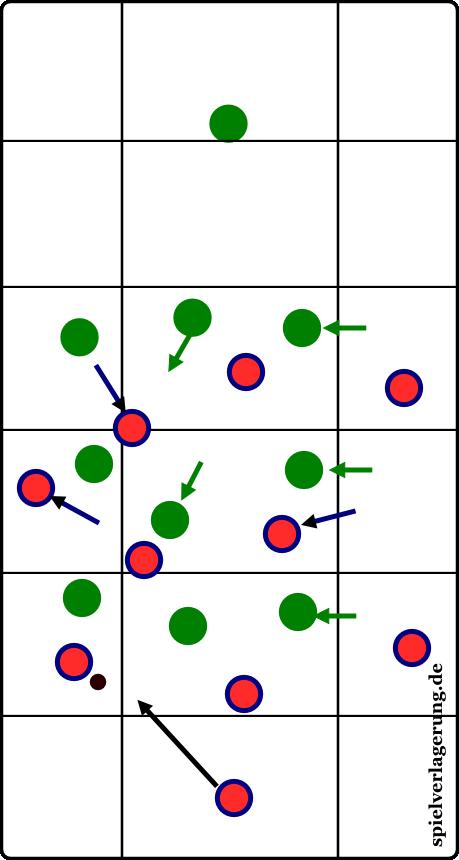 Zonenmatch - Beispiel beim Verschieben
