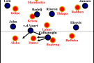 Grundformationen - Hamburg offensiv, Bayern defensiv, auch wenn dies selten vorkam; Interessant war einzig das Wechselspielchen zwischen Calhanoglu und Van der Vaart mit variablem Ausweichen und dynamischer Besetzung der Sturmmitte