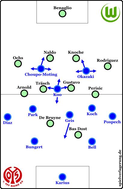 Mainz offensiv