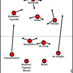 AC Milan unter Clarence Seedorf – der Start