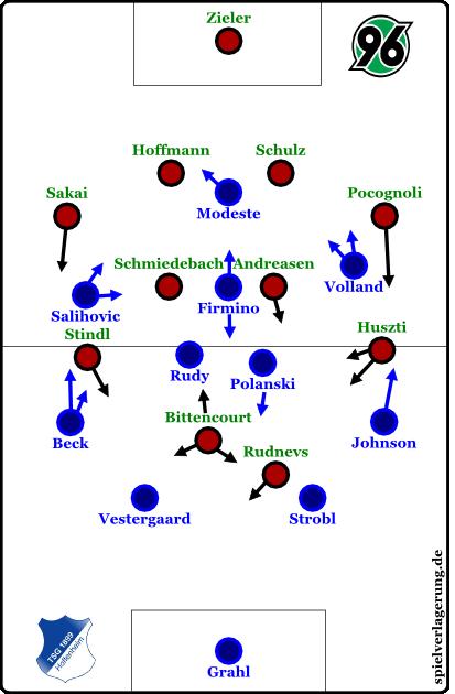 2014-03-26_Hoffenheim-Hannover_Grundformationen