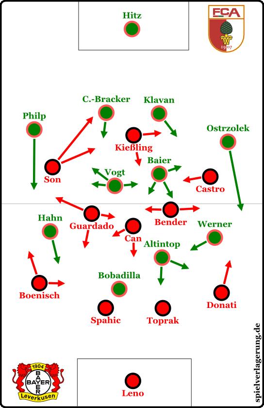 Augsburg 1-3 Leverkusen