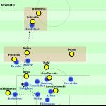 Borussia Dortmund – FC Schalke 04 0:0