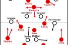 Eintracht vs Gladbach - Grundformationen