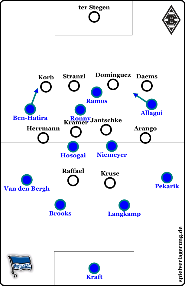 Hertha offensiv