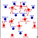 Hertha BSC – FC Bayern München 1:3