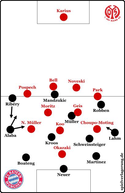 Mainz defensiv zu Beginn