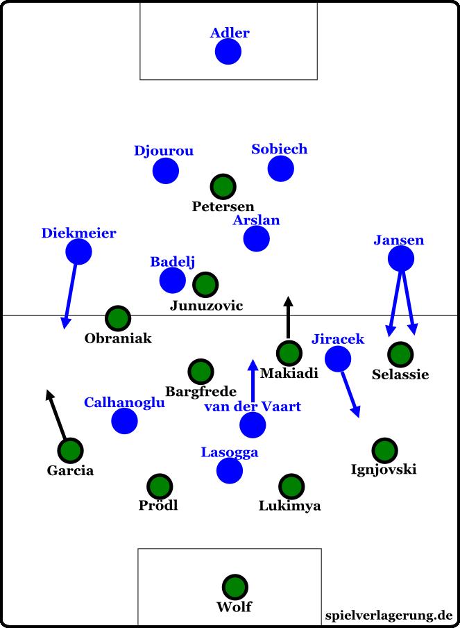 Formationen nach den ersten Wechseln (ab 68. Minute)