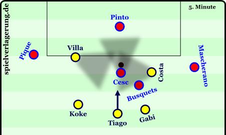 5 vs 2 im gegnerischen Strafraum - Atléticos Pressing macht's möglich.
