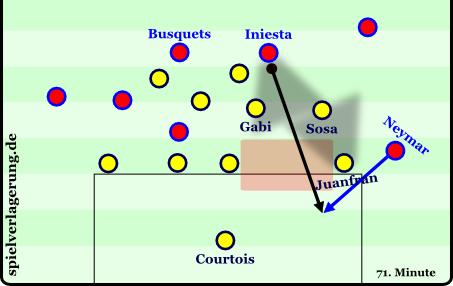 2014-04-01_Barcelona-Atletico_Szene2