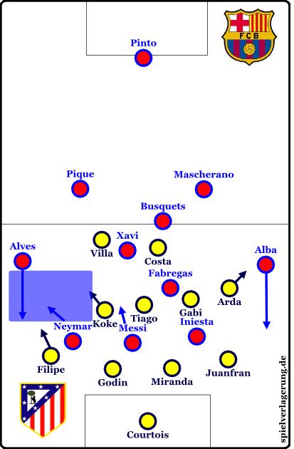 2014-04-01_Barcelona-Atletico_off-def