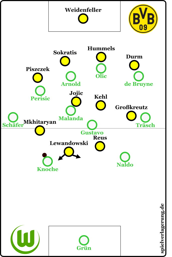 Wolfsburg im Aufbau