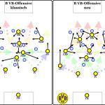 Systemanalyse: Dortmunds versteckte Raute gegen Mainz