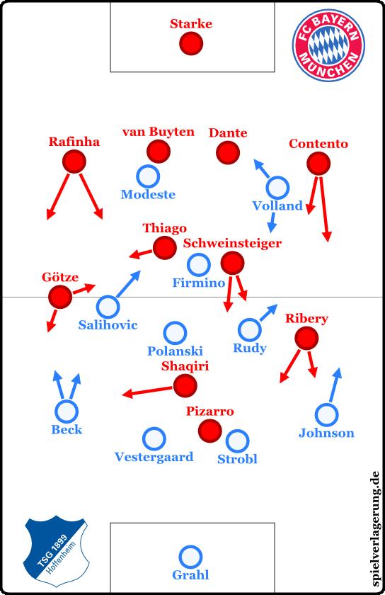 Bayern 3-3 Hoffenheim