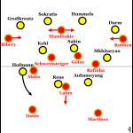 FC Bayern München – Borussia Dortmund 0:3