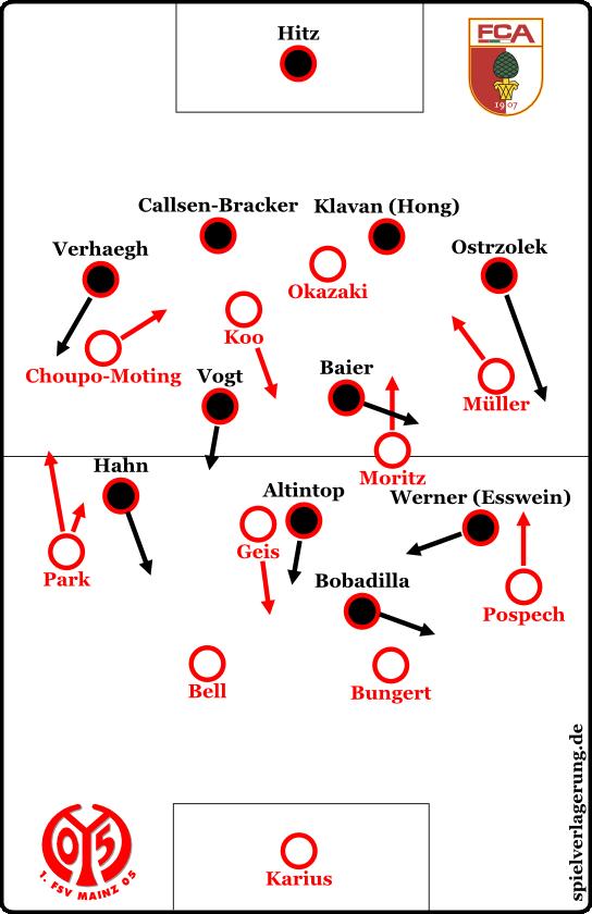 Mainz 3-0 Augsburg