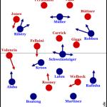 Manchester United – FC Bayern München 1:1