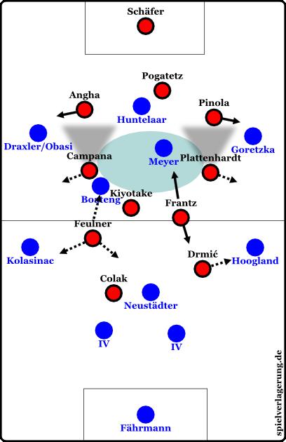 abstiegspreview 2014 nürnberg dreierkette vs schalke grund