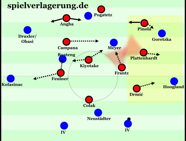 abstiegspreview 2014 nürnberg dreierkette vs schalke