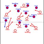 Bayern München – Manchester United 3:1