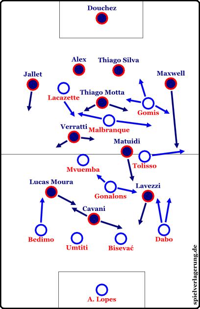 lyon-psg-2014-ligapokal