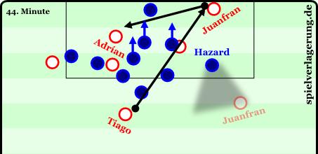 Atléticos Treffer zum 1:1