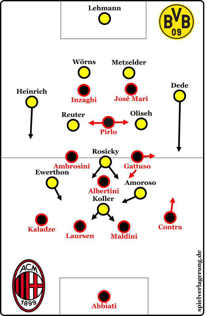 BVB-AC-Milan-UEFACup-Halbfinale2002