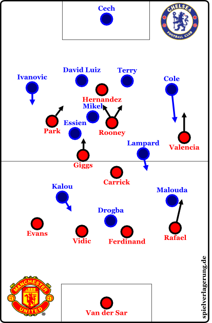 Manchester United - Chelsea 2:1, 8. Mai 2011