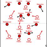 Euro-League-Finale: Sevilla F.C. – S.L. Benfica 0:0