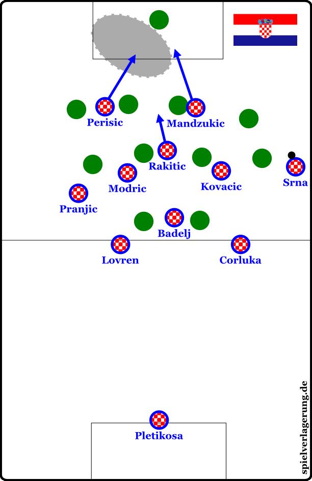 Halbfelddiagonalbälle