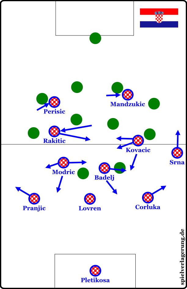 Kroatiens Pranjicasymmetrie Abkippen 1