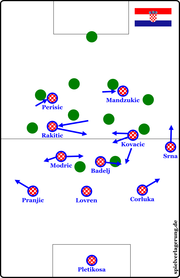 Pranjic-Asymmetrie