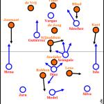 Niederlande – Chile 2:0