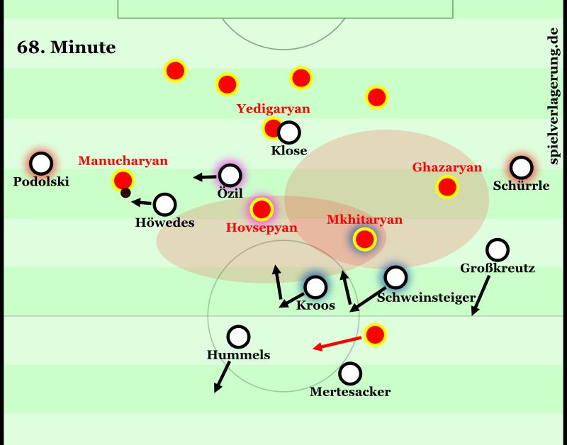 Deutschland-Armenien GP vor 1-1
