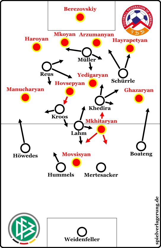 Deutschland - Armenien Hz1
