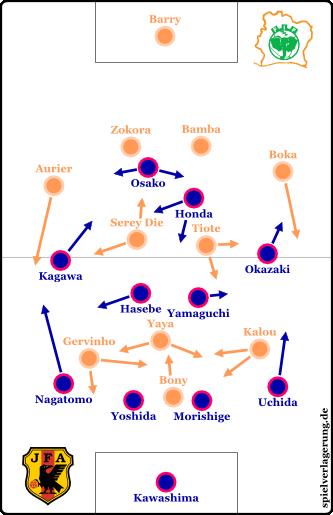 Elfenbeinküste 2-1 Japan