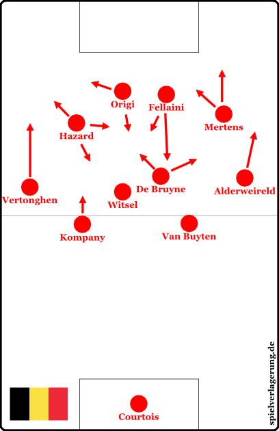 Belgiens Grundformation nach den Wechseln