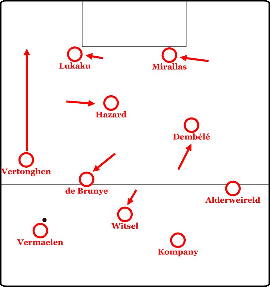 Hazard rückt bei Belgien auf die Zehnerposition.